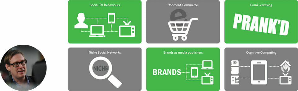 Publicasity's top six social media trends for 2014