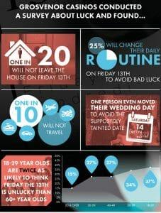 Casino PR Campaign