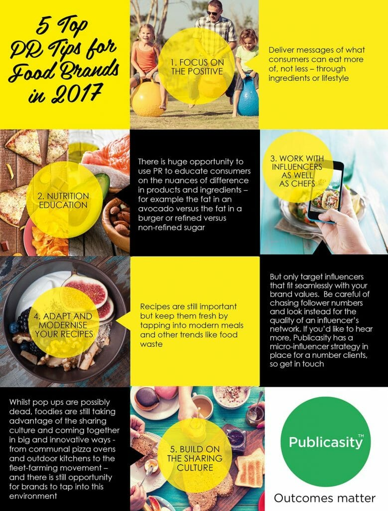 5-top-pr-tips-for-food-brands-in-2017